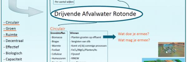 Drijvende circulaire afvalwaterzuivering