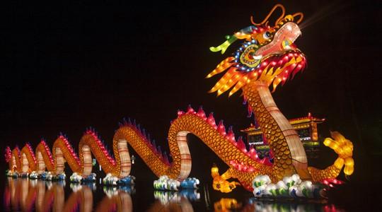 Handel en economie China