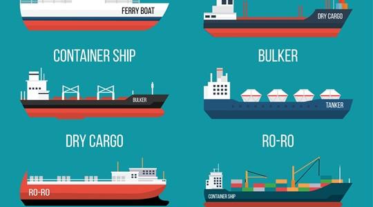Duurzame energie in de scheepvaart
